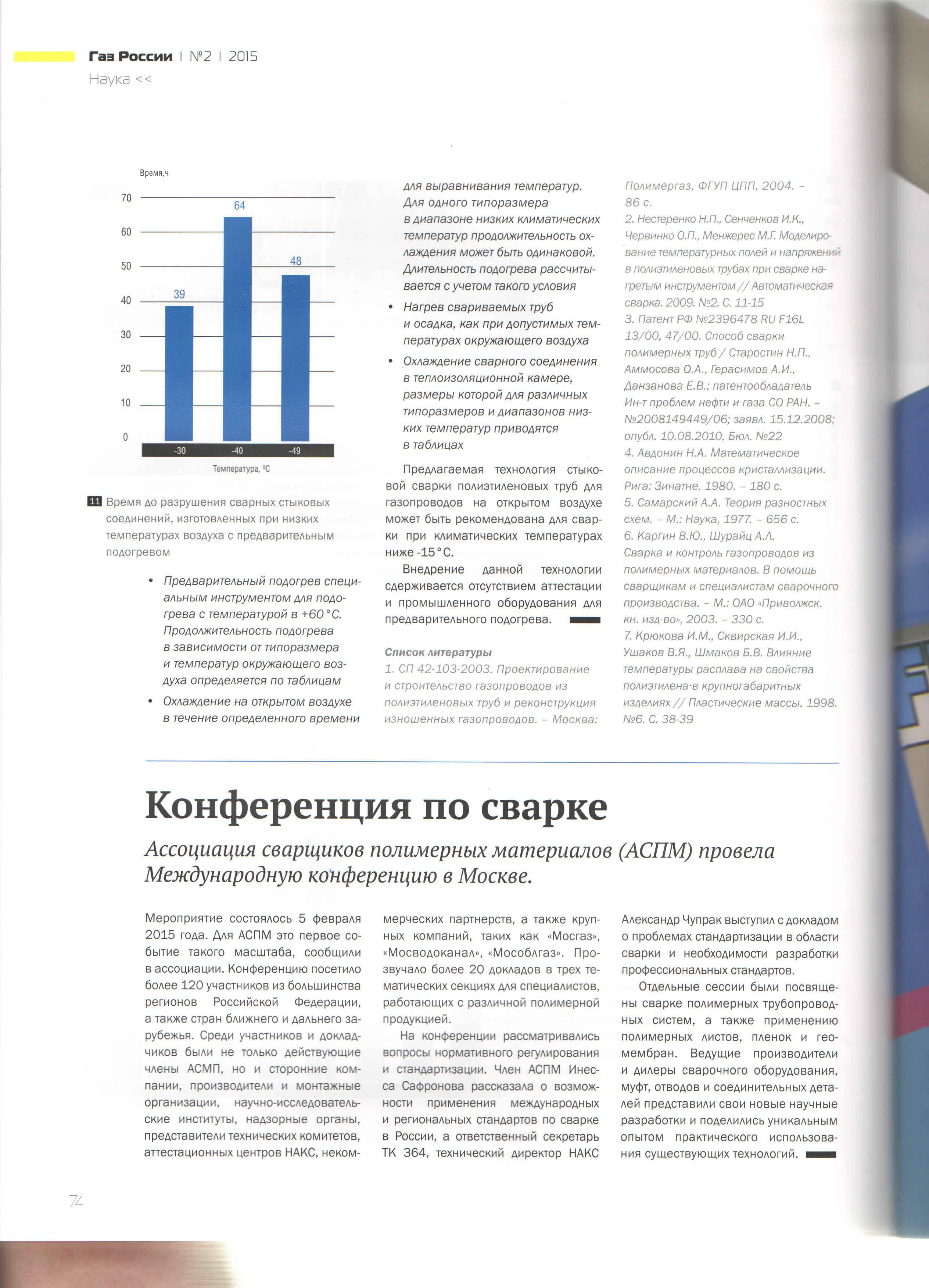 газ россии